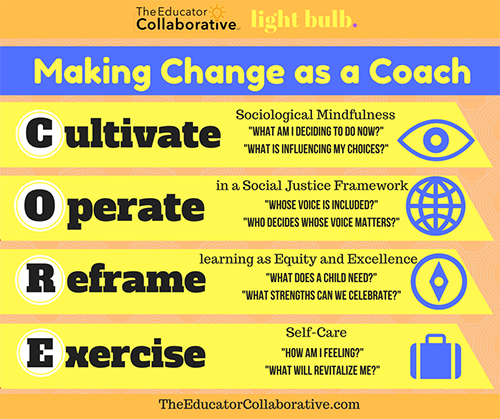Tips for Making Meaningful Change as an Instructional Coach